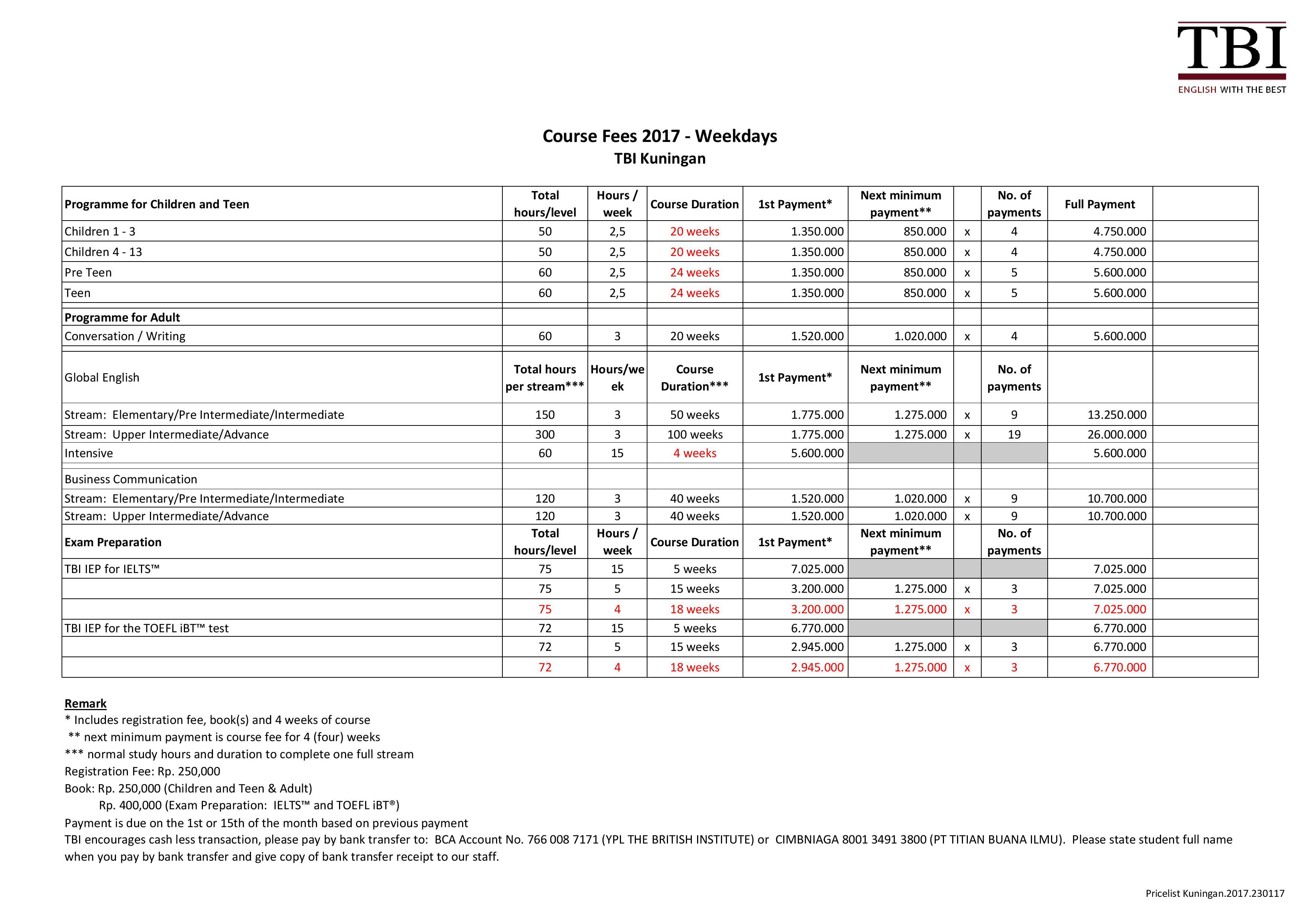 (REV) -[Update] Harga biaya kursus TBI Pic 1