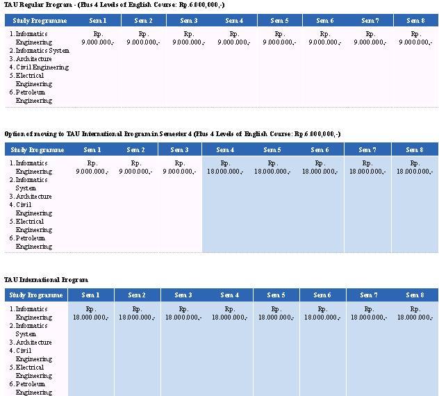 harga+biaya-kuliah-tanri-abeng-university-2