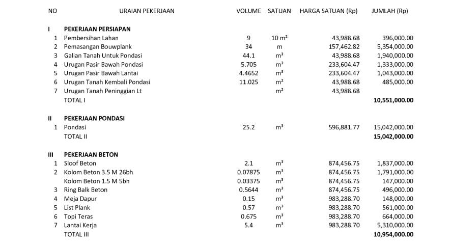biaya-bangun-rumah-type-45-1024x725_new2