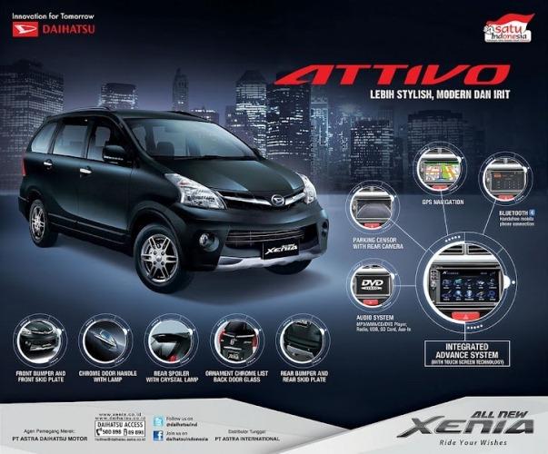 Daftar Harga Daihatsu XENIA Terbaru 2015 – Semua Tipe