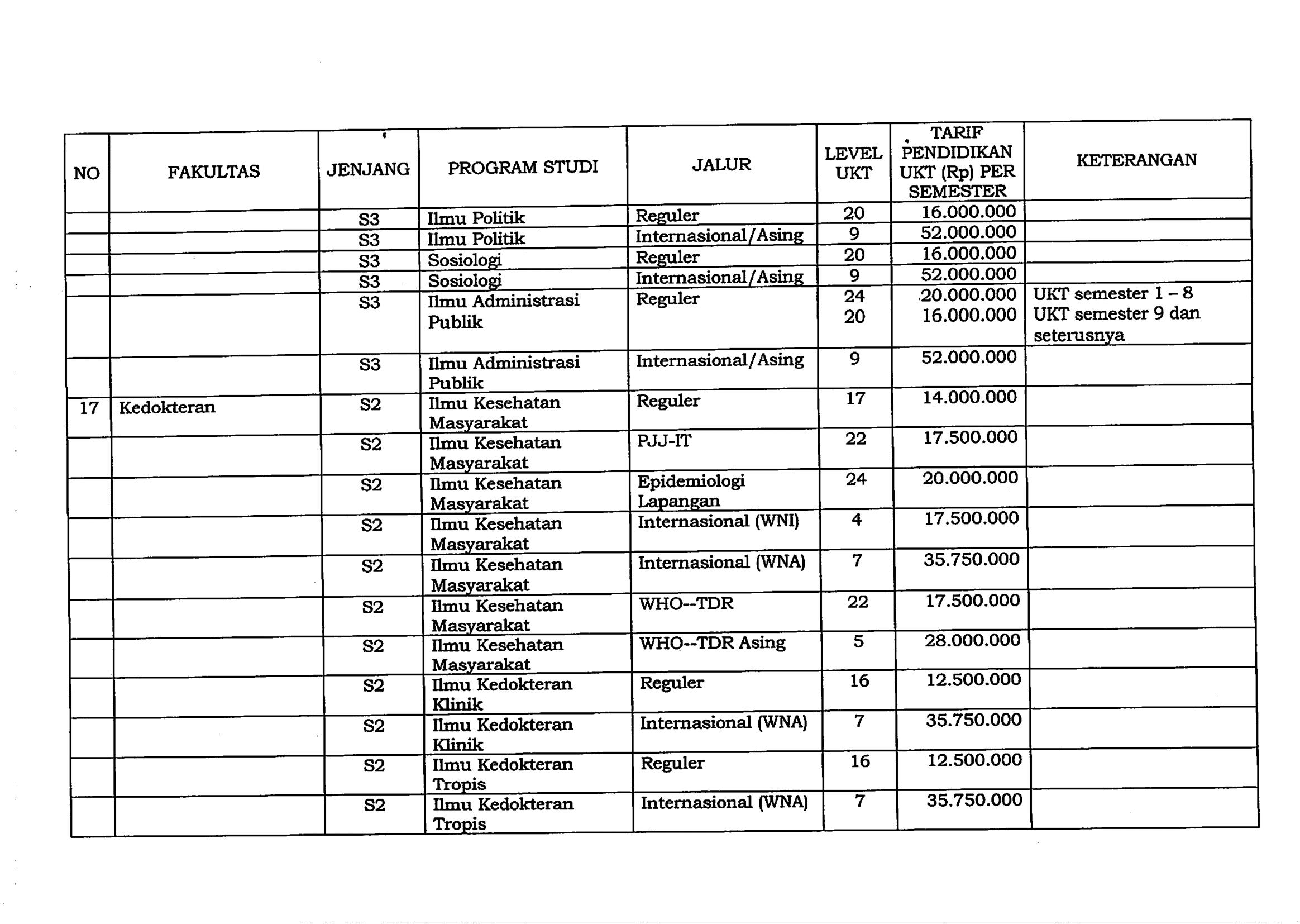 Harga biaya kuliah s2 ugm9_5