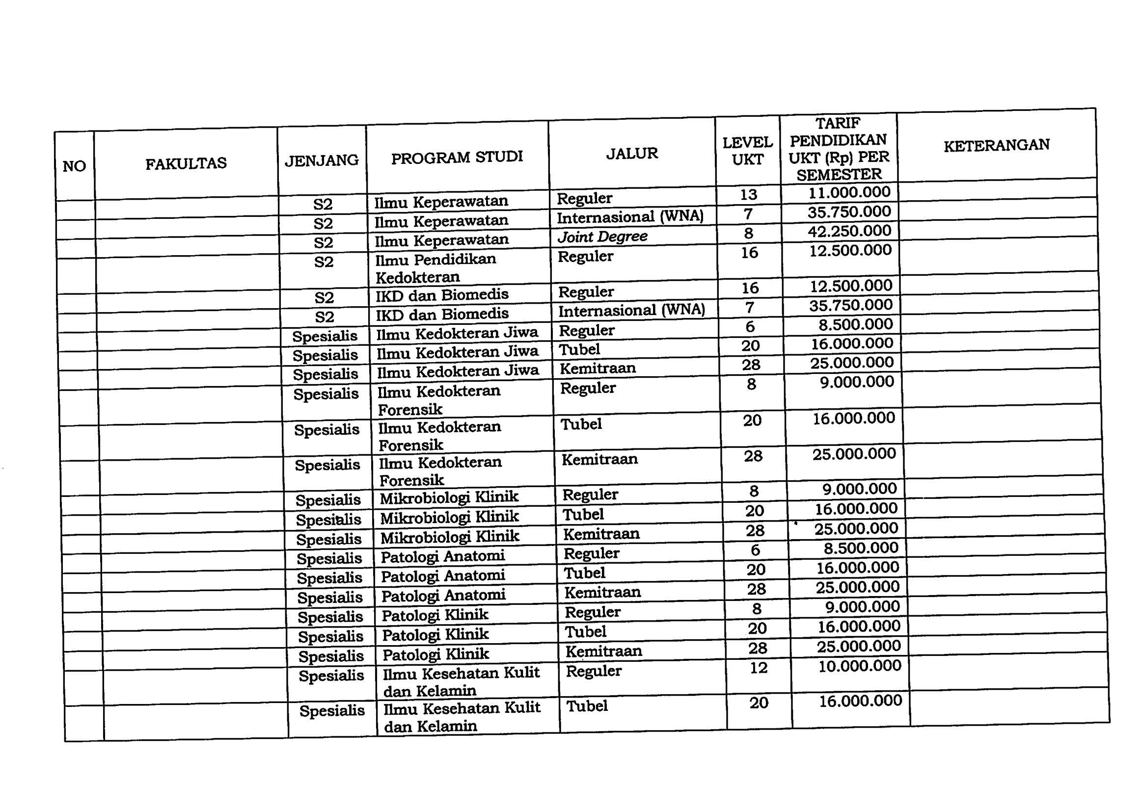 Harga biaya kuliah s2 ugm9_6