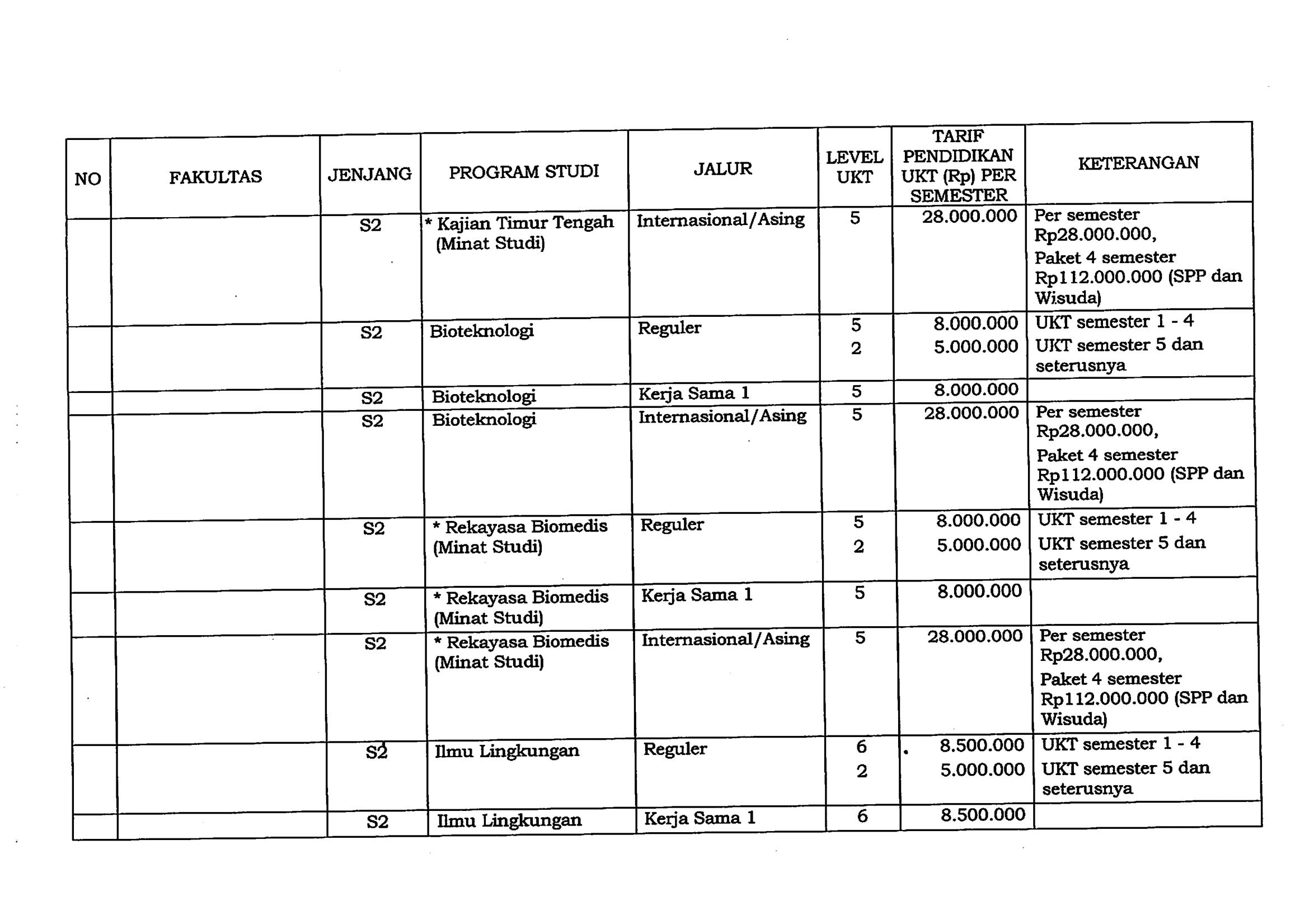 Harga biaya kuliah s2 ugm9_9_1 (lanjutan ugm9_9)
