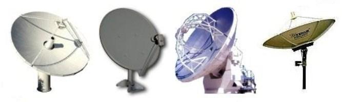 Daftar Harga Paket Pemasangan Alat Parabola Digital (FTA)