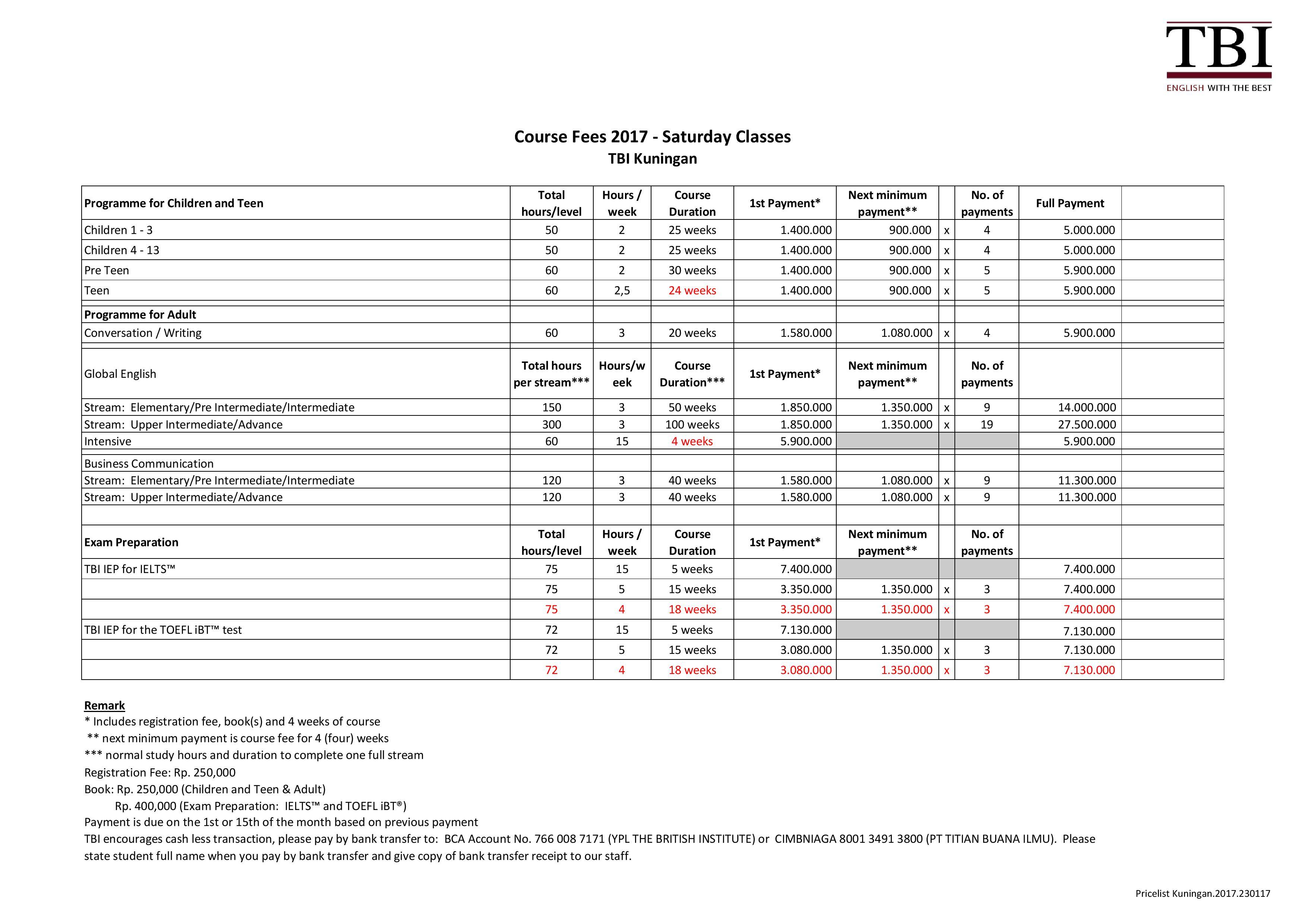 (REV) -[Update] Harga biaya kursus TBI Pic 2